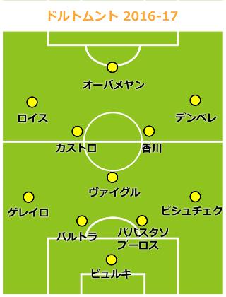 dortmund-formation
