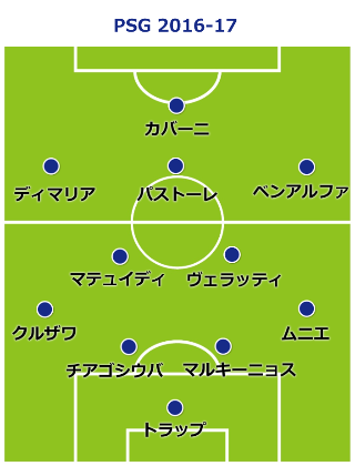 psg-formation