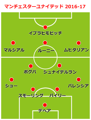 united-formation