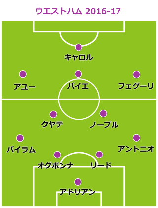 westham-formation